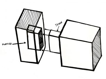 a mortise-and-tenon joint